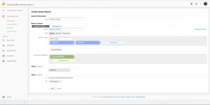 raport personalizat google analytics